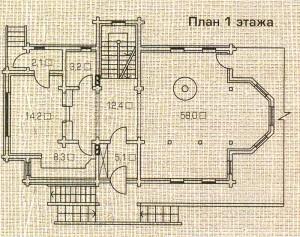 Площадь этажа