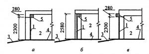 Гараж с рулонными воротами (разрез по проёму)