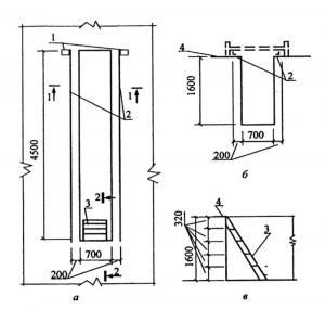 Смотровая яма (размеры в мм):