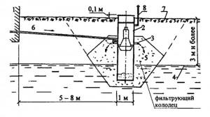 «КУБОСТ 1» базовая модель (продольный разрез)