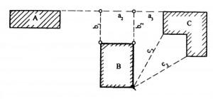 Привязка проектного здания к существующим строениям