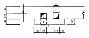 Устройство вентиляционных каналов в стенах толщиной менее 380