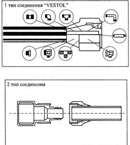 1 тип соединения VESTOL