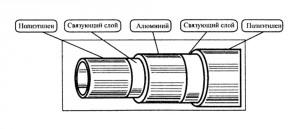 трубное соединение
