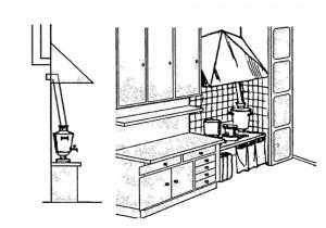Кухонное оборудование. Вытяжной зонт