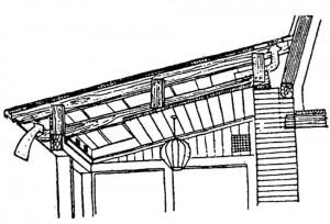 Устройство двойного потолка для защиты веранды от перегрева (стрелки - движение воздуха)