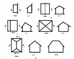 Схемы  видов крыш