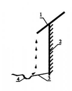 Схема отвода атмосферных осадков