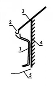Схема организованного отвода