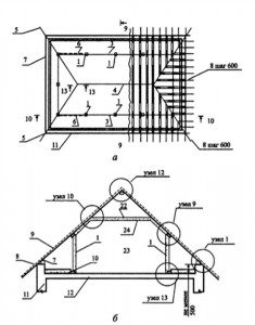 Устройство стропильных конструкций крыши для варианта устройства мансардных помещений в  объёме чердака
