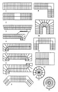 Схемы различных типов лестниц