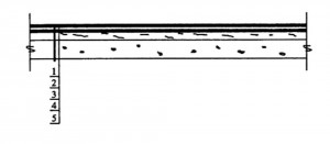 Состав линолеум