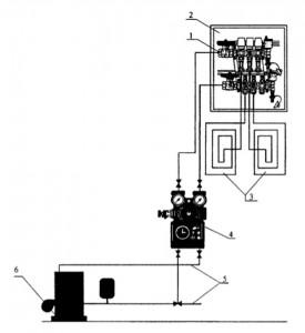 Схема водяной системы обогрева