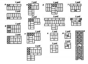 Схемы перевязки кирпичей при двухрядной системе кладки: вертикальное ограничение стены
