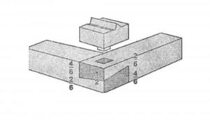 Каркасные стены: соединение обвязки «в полу лапу»
