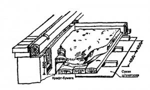 Устройство чердачных и междуэтажных перекрытий