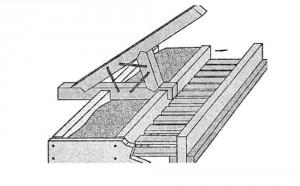 Устройство чердачных и междуэтажных перекрытий: перекрытие в каркасной стене (карниз на шпалах)