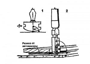 Резка и вставка стекол: 1 - направление в движении алмаза; 2 - резка стеклорезом по линейке подбитой резиной