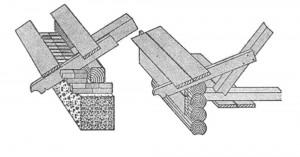 Устройство деревянных карнизов на кобылках и по нарожникам