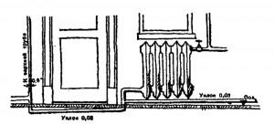 Детали устройства водяного отопления; пример обхода двери нижней трубой