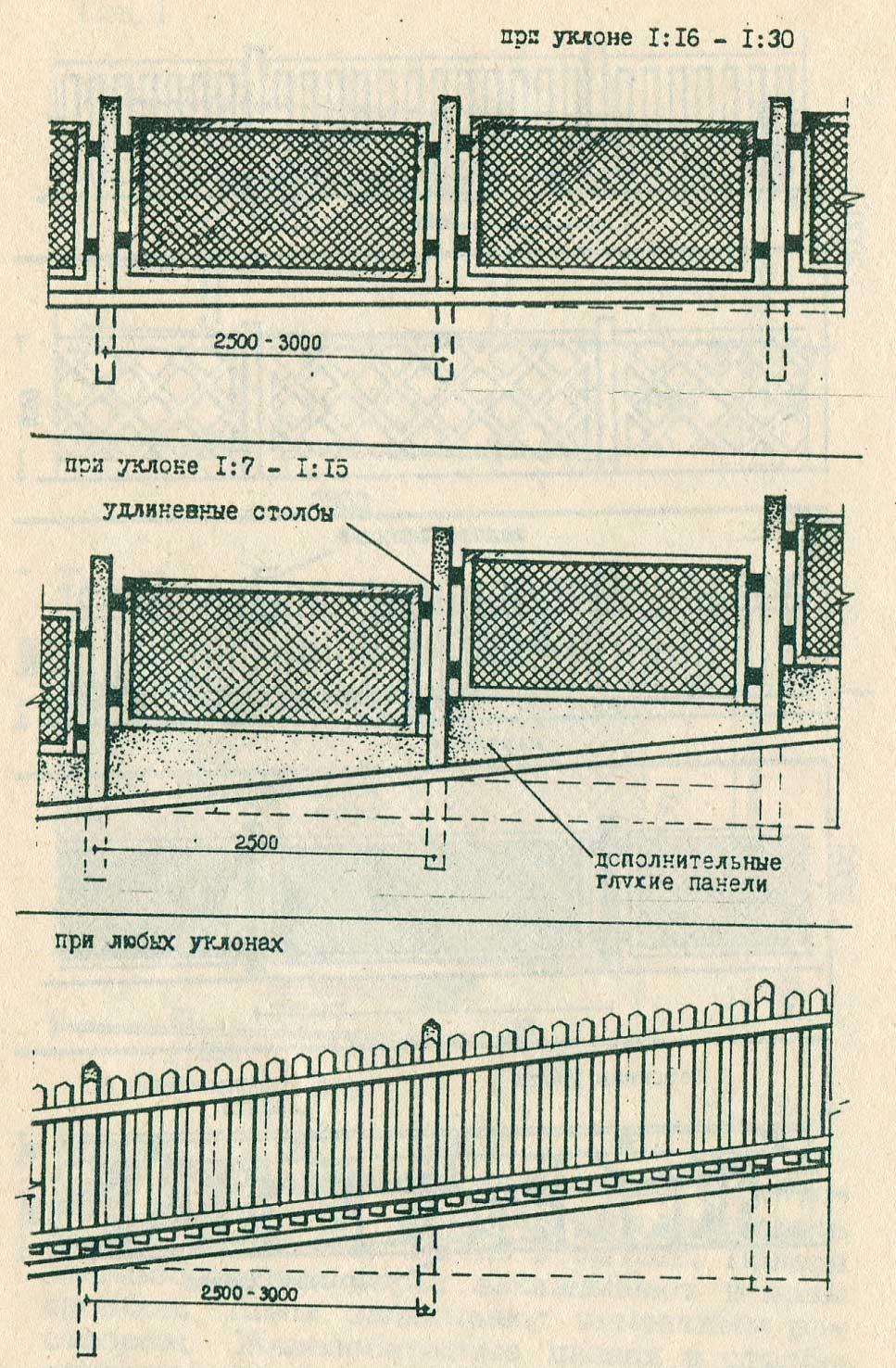 Забор из профнастила своими руками со столбиками: методика 62