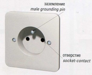 European outlet