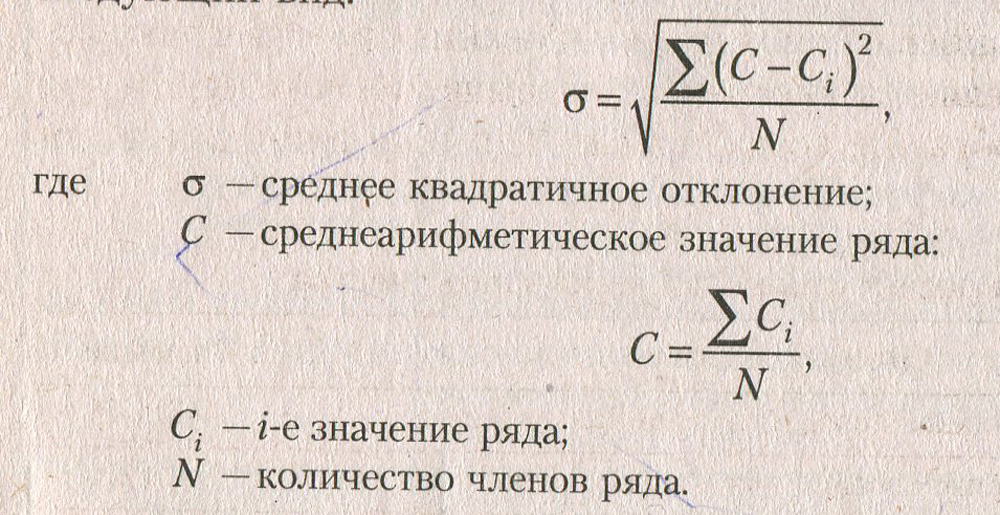 Формула ожидания на форекс