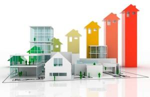 Рынки недвижимости классификация