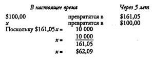 Ниже показан анализ коэффициентов