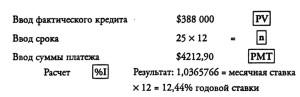Финансовый калькулятор может дать