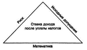 математические расчеты