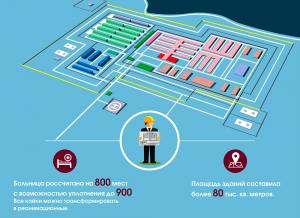 Модульная инфекционная больница в Новой Москве