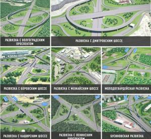 Вылетные магистрали в Москве