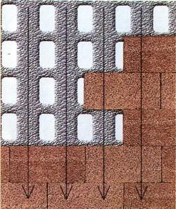 Вид каркаса стены из Дюрисола в разрезе