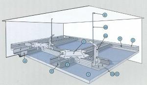 Подвесной потолок из негорючих плит КНАУФ-Файерборд на одноуровневом металлическом каркасе