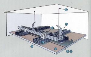 Подвесной потолок из плиты АКВАПАНЕЛЬ® Внутренняя на двухуровневом металлическом каркасе