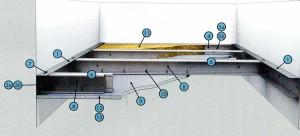 Самонесущий подвесной потолок из КНАУФ-листов (КНАУФ-суперлистов) на одинарном каркасе