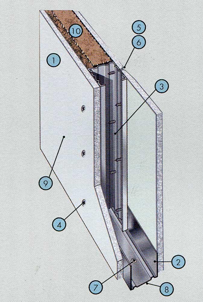 Перегородка из гкл по системе кнауф