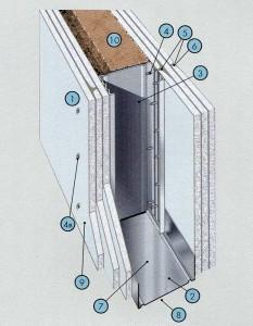 Перегородка с трехслойными обшивками из КНАУФ-листов на одинарном металлическом каркасе