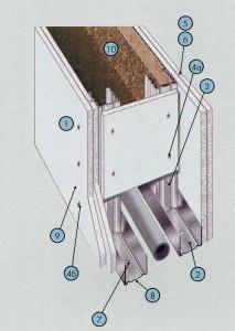 Перегородка с двухслойными обшивками из КНАУФ-листов на двойном разнесенном металлическом каркасе