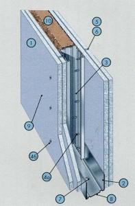 Перегородка с двухслойными обшивками из КНАУФ - суперлистов на одинарном металлическом каркасе