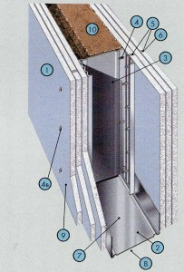 Перегородка с трехслойными обшивками из КНАУФ-суперлистов на одинарном металлическом каркасе