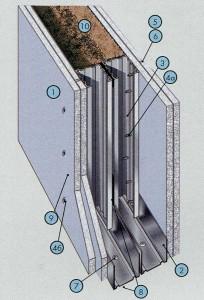 Перегородка с двухслойными обшивками из КНАУФ-суперлистов на двойном металлическом каркасе