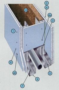 Перегородка с двухслойными обшивками из КНАУФ-суперлистов на двойном разнесенном металлическом каркасе