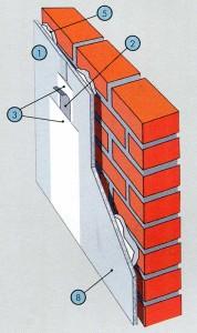 Однослойная облицовка из КНАУФ-листов на клею