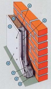 Однослойная облицовка из КНАУФ-листов на металлическом каркасе, отнесенном от базовой стены