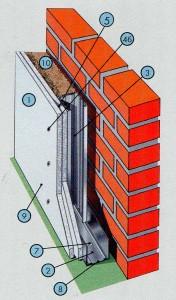 Двухслойная облицовка из КНАУФ-листов на металлическом каркасе, отнесенном от базовой стены