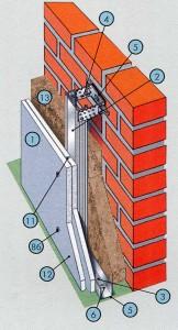 Однослойная или двухслойная облицовка из КНАУФ-суперлистов на металлическом каркасе, закрепленном на базовой стене