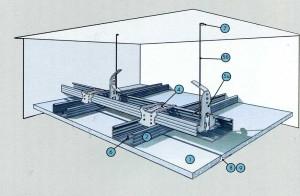 Подвесной потолок из КНАУФ-листов на двухуровневом металлическом каркасе П 112