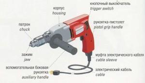 Электрическая дрель. Electric drill